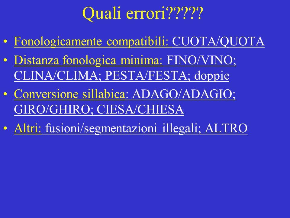 Elena Legge lista n° 5 Batteria Tressoldi Sill/sec. 2,05 - 2,05