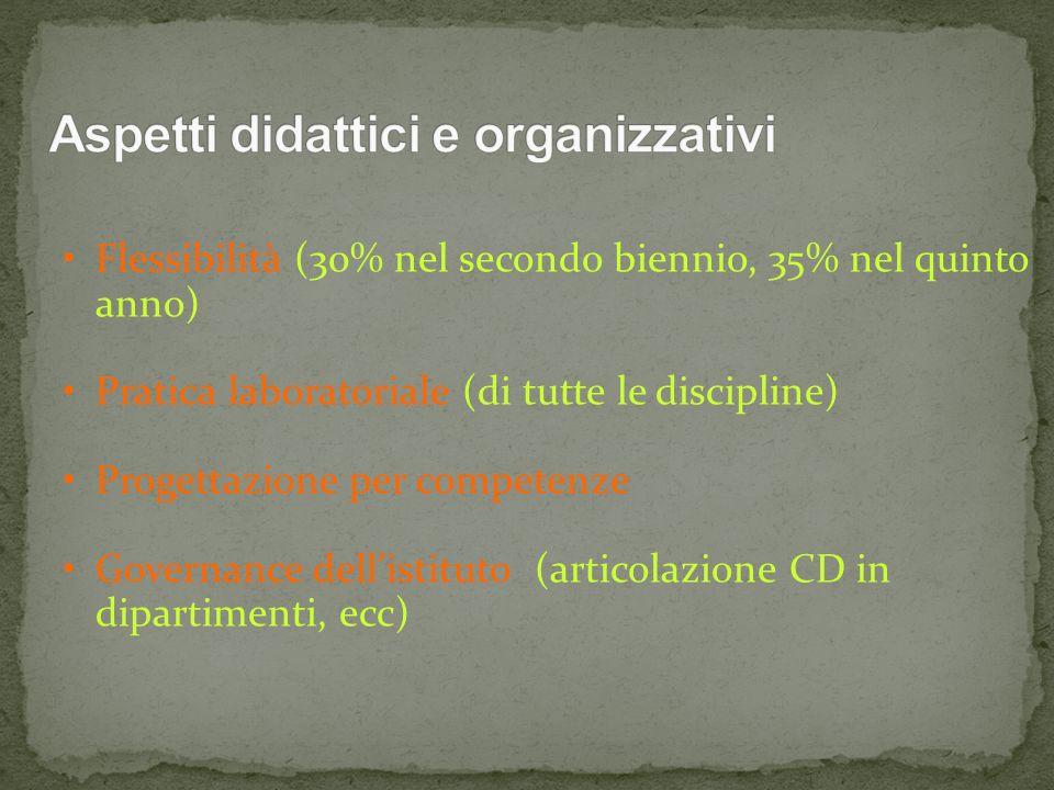 Flessibilità (30% nel secondo biennio, 35% nel quinto anno) Pratica laboratoriale (di tutte le discipline) Progettazione per competenze Governance dellistituto (articolazione CD in dipartimenti, ecc)