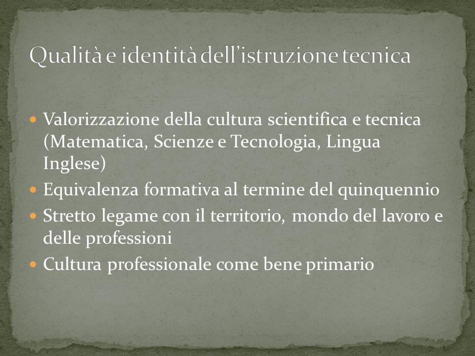 Valorizzazione della cultura scientifica e tecnica (Matematica, Scienze e Tecnologia, Lingua Inglese) Equivalenza formativa al termine del quinquennio Stretto legame con il territorio, mondo del lavoro e delle professioni Cultura professionale come bene primario