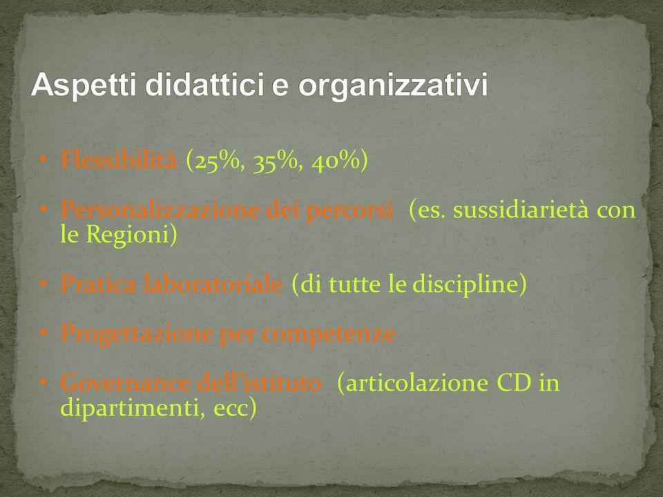Flessibilità (25%, 35%, 40%) Personalizzazione dei percorsi (es.