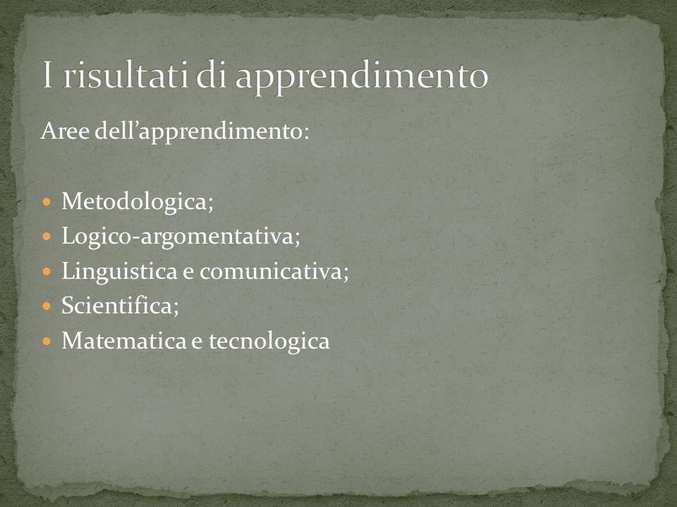 Aree dellapprendimento: Metodologica; Logico-argomentativa; Linguistica e comunicativa; Scientifica; Matematica e tecnologica