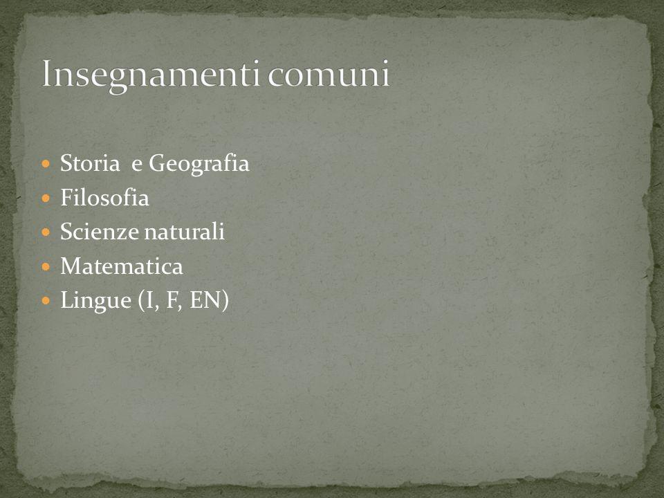 Storia e Geografia Filosofia Scienze naturali Matematica Lingue (I, F, EN)