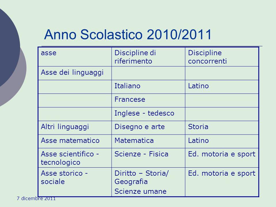 7 dicembre 2011 Anno Scolastico 2010/2011 asseDiscipline di riferimento Discipline concorrenti Asse dei linguaggi ItalianoLatino Francese Inglese - te