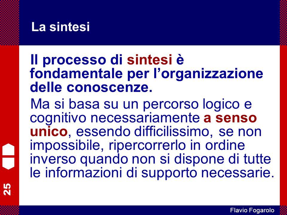 25 Flavio Fogarolo La sintesi Il processo di sintesi è fondamentale per lorganizzazione delle conoscenze. Ma si basa su un percorso logico e cognitivo