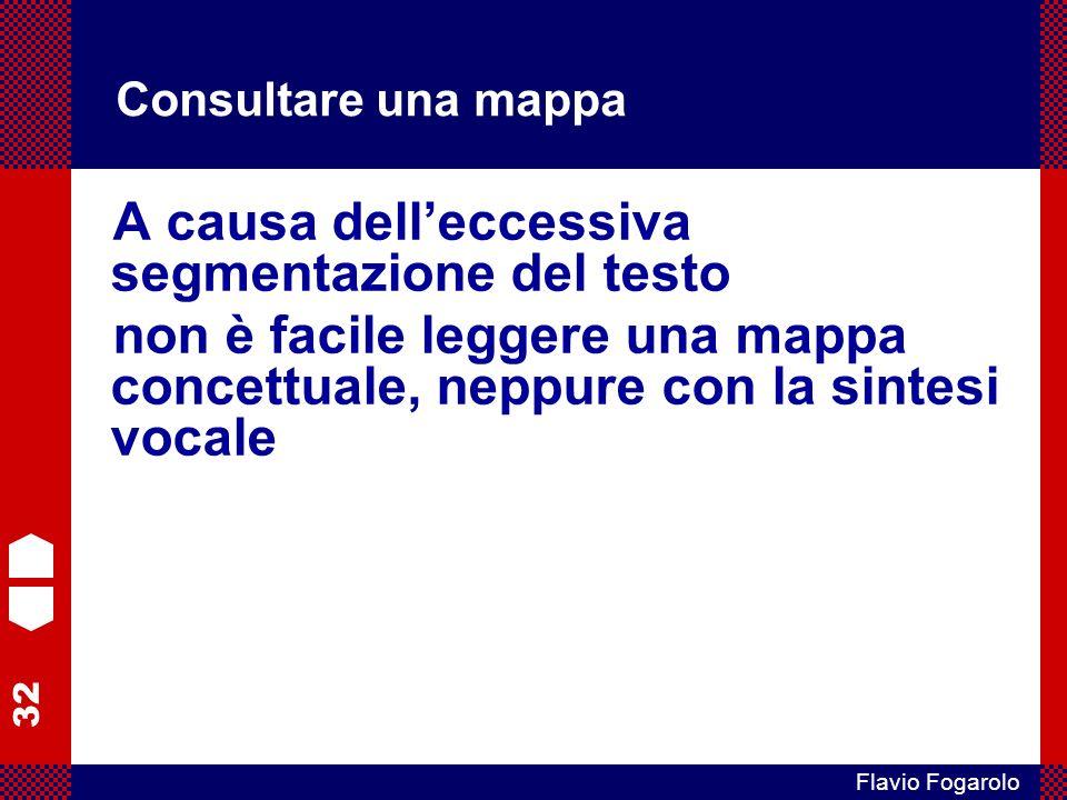 32 Flavio Fogarolo Consultare una mappa A causa delleccessiva segmentazione del testo non è facile leggere una mappa concettuale, neppure con la sinte