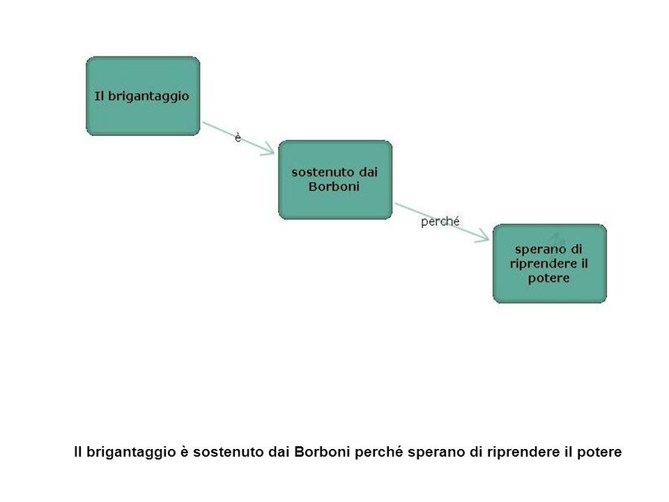Il brigantaggio è sostenuto dai Borboni perché sperano di riprendere il potere
