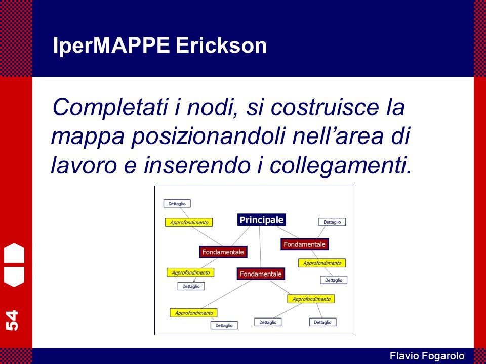 54 Flavio Fogarolo IperMAPPE Erickson Completati i nodi, si costruisce la mappa posizionandoli nellarea di lavoro e inserendo i collegamenti.