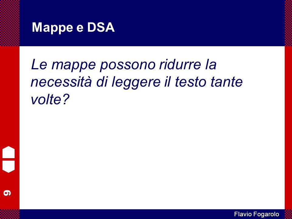 10 Flavio Fogarolo Mappe e DSA Schema PQ4R (Thomas e Robinson 1970) Prewiew: scorrere velocemente il testo per comprenderne la struttura, argomenti e parti principali, titoli di paragrafi, eventuali indici o anticipazioni.