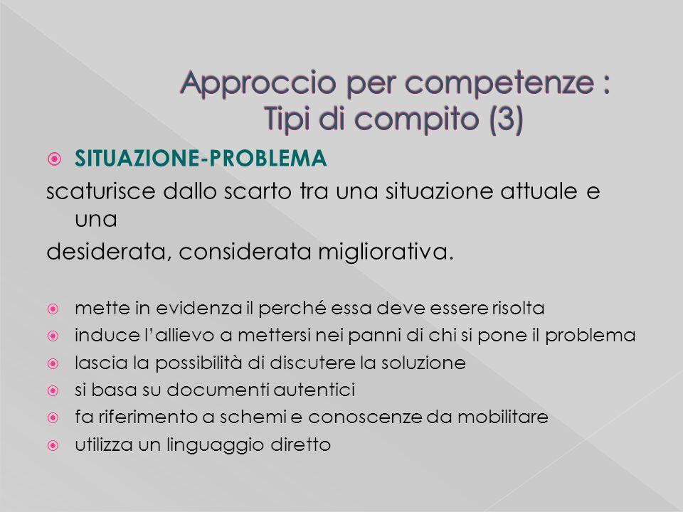 SITUAZIONE-PROBLEMA scaturisce dallo scarto tra una situazione attuale e una desiderata, considerata migliorativa.