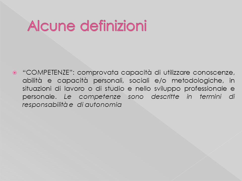 COMPETENZE: comprovata capacità di utilizzare conoscenze, abilità e capacità personali, sociali e/o metodologiche, in situazioni di lavoro o di studio e nello sviluppo professionale e personale.