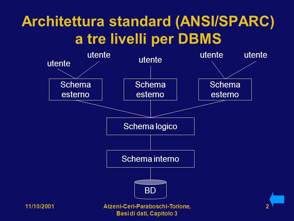 11/10/2001Atzeni-Ceri-Paraboschi-Torlone, Basi di dati, Capitolo 3 2 Architettura standard (ANSI/SPARC) a tre livelli per DBMS BD Schema logico Schema esterno Schema interno Schema esterno Schema esterno utente