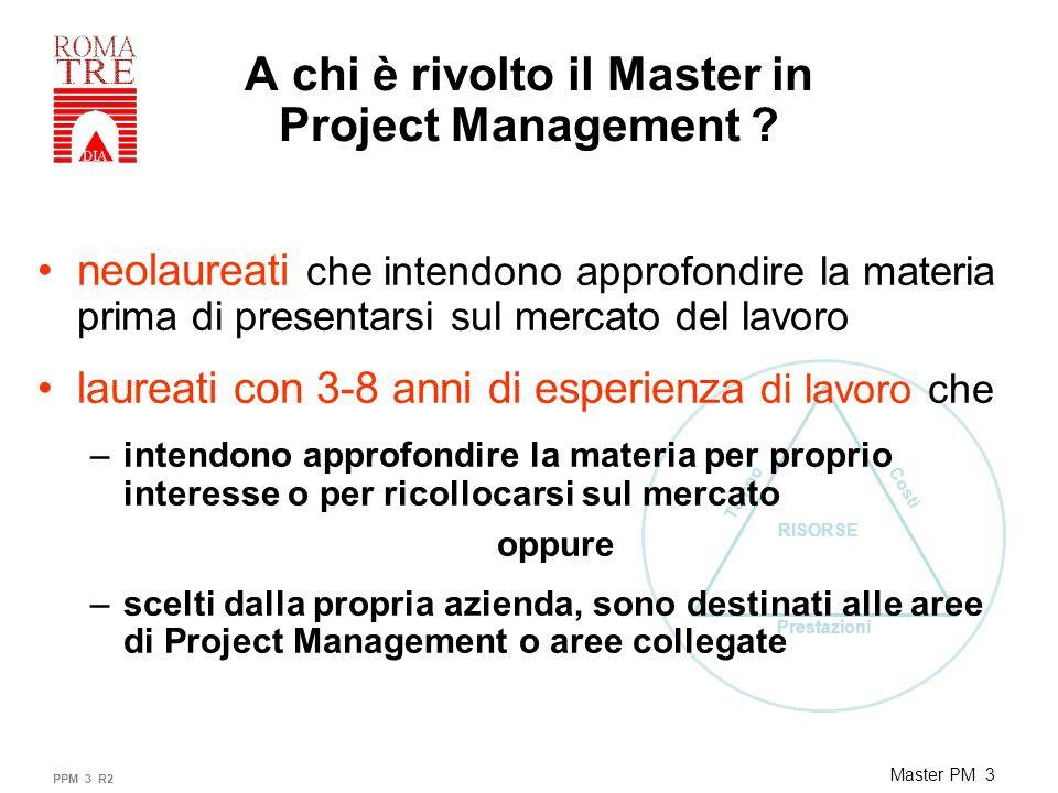 Prestazioni Tempo Costi RISORSE Master PM 4 Come è concepito il Master in Project Management.