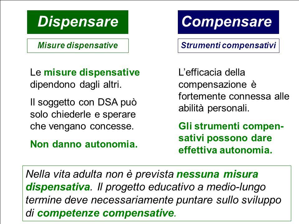 11 Flavio Fogarolo CompensareDispensare Misure dispensativeStrumenti compensativi Le misure dispensative dipendono dagli altri.