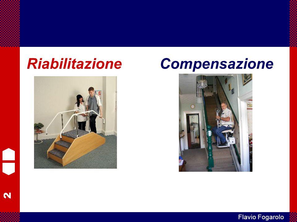 2 Flavio Fogarolo RiabilitazioneCompensazione sono interventi di tipo opposto