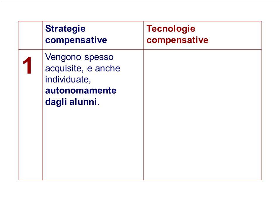 24 Flavio Fogarolo Strategie compensative Tecnologie compensative 1 Vengono spesso acquisite, e anche individuate, autonomamente dagli alunni.