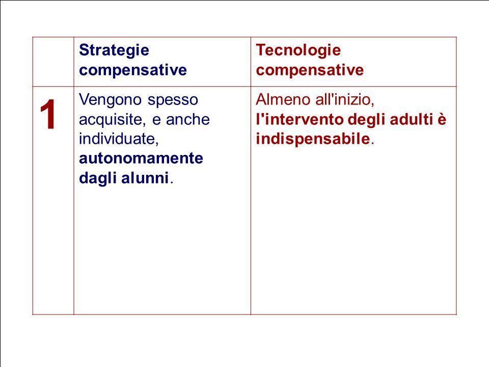 25 Flavio Fogarolo Strategie compensative Tecnologie compensative 1 Vengono spesso acquisite, e anche individuate, autonomamente dagli alunni.