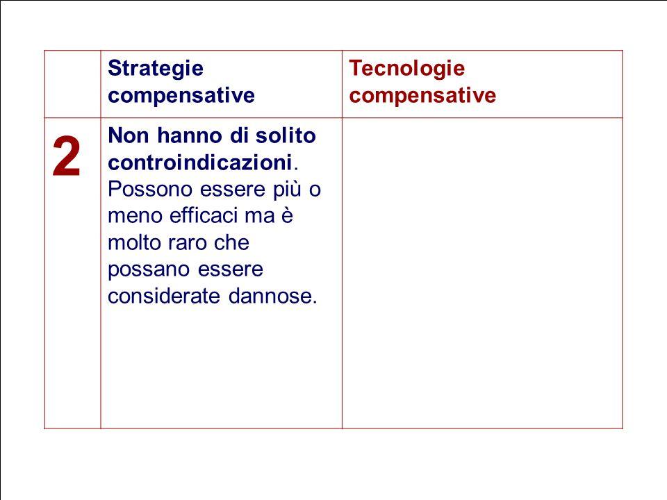 26 Flavio Fogarolo Strategie compensative Tecnologie compensative 2 Non hanno di solito controindicazioni.
