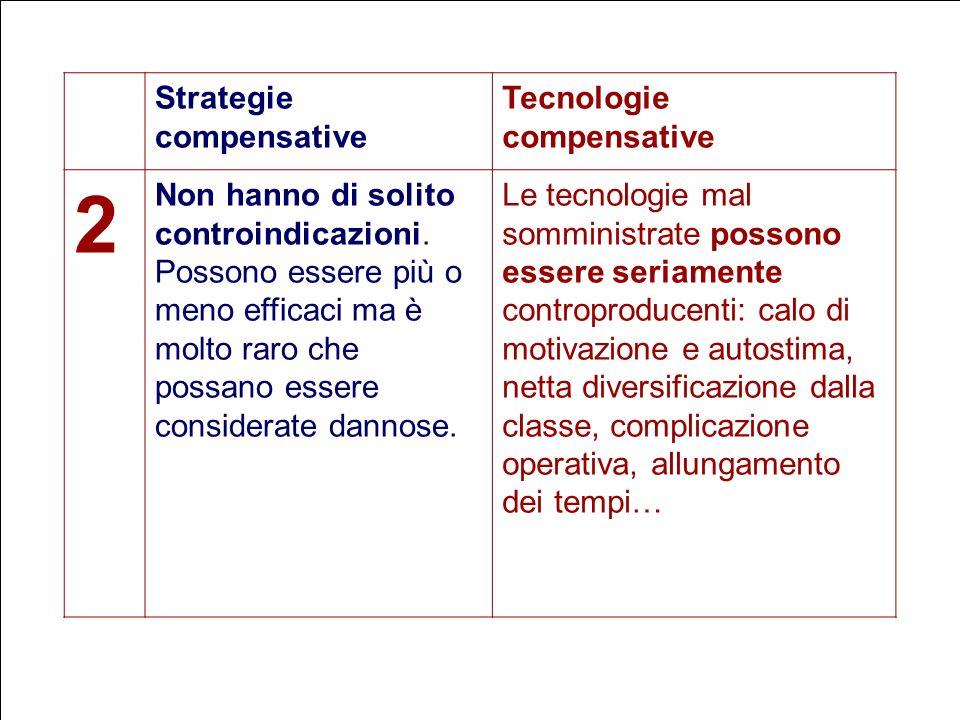 27 Flavio Fogarolo Strategie compensative Tecnologie compensative 2 Non hanno di solito controindicazioni.