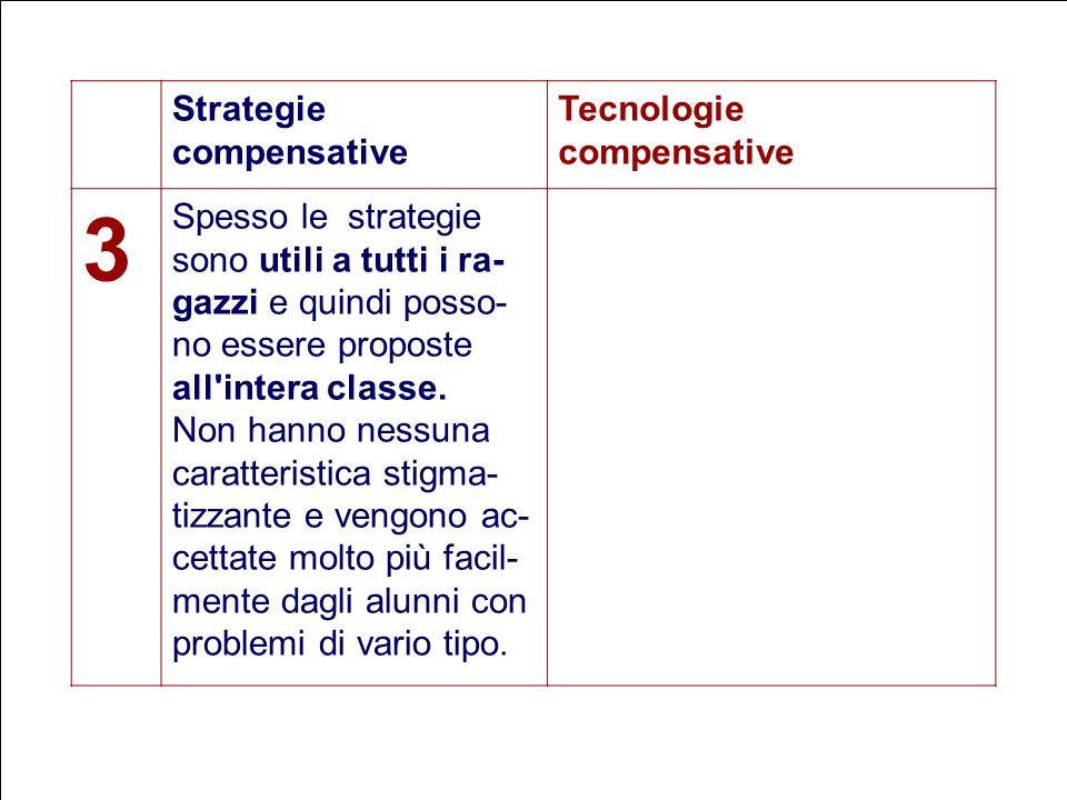 28 Flavio Fogarolo Strategie compensative Tecnologie compensative 3 Spesso le strategie sono utili a tutti i ra- gazzi e quindi posso- no essere proposte all intera classe.