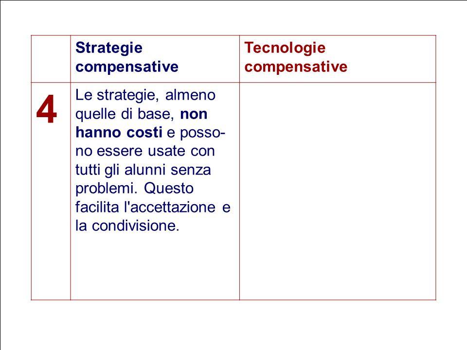 30 Flavio Fogarolo Strategie compensative Tecnologie compensative 4 Le strategie, almeno quelle di base, non hanno costi e posso- no essere usate con tutti gli alunni senza problemi.