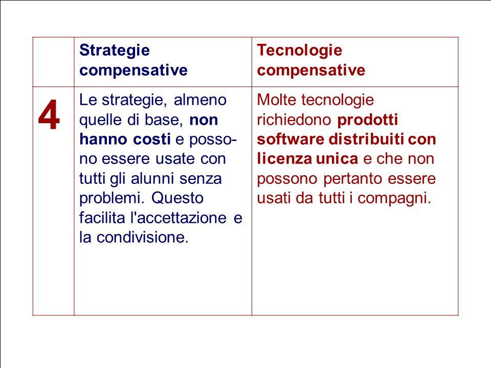 31 Flavio Fogarolo Strategie compensative Tecnologie compensative 4 Le strategie, almeno quelle di base, non hanno costi e posso- no essere usate con tutti gli alunni senza problemi.
