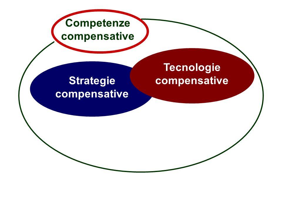 Flavio Fogarolo Strategie compensative Tecnologie compensative Competenze compensative
