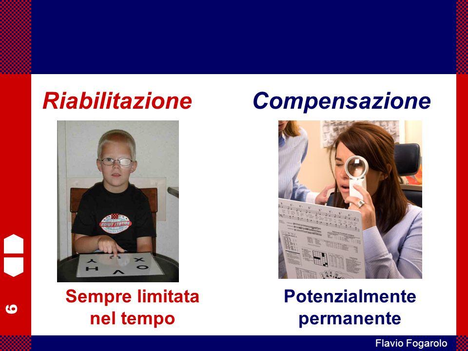 97 Flavio Fogarolo Parliamo di software Nella scelta, da considerare : - Bisogni: - solo per leggere o anche per scrivere.