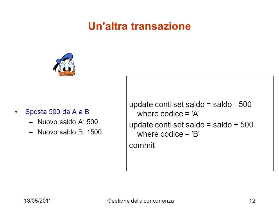 Un'altra transazione Sposta 500 da A a B –Nuovo saldo A: 500 –Nuovo saldo B: 1500 13/05/2011Gestione della concorrenza12 update conti set saldo = sald
