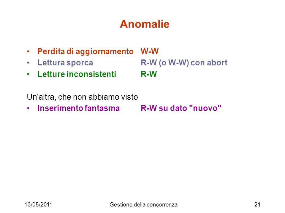13/05/2011Gestione della concorrenza21 Anomalie Perdita di aggiornamento W-W Lettura sporca R-W (o W-W) con abort Letture inconsistentiR-W Un altra, che non abbiamo visto Inserimento fantasma R-W su dato nuovo