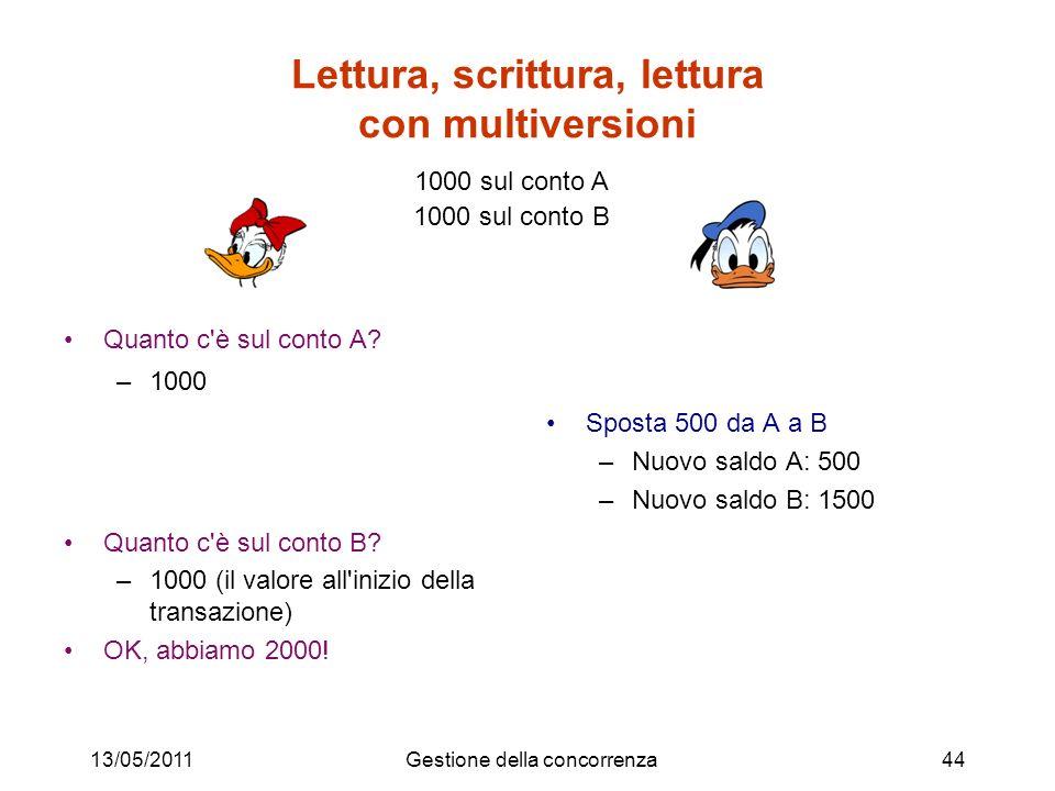 Lettura, scrittura, lettura con multiversioni Quanto c'è sul conto A? –1000 Quanto c'è sul conto B? –1000 (il valore all'inizio della transazione) OK,