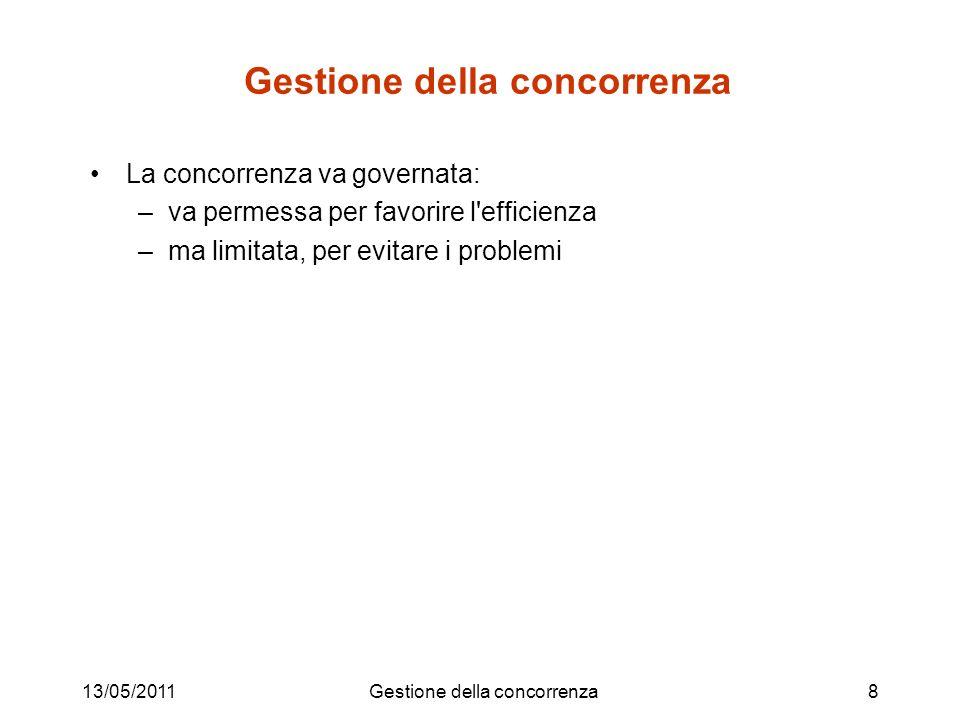 13/05/2011Gestione della concorrenza8 La concorrenza va governata: –va permessa per favorire l'efficienza –ma limitata, per evitare i problemi
