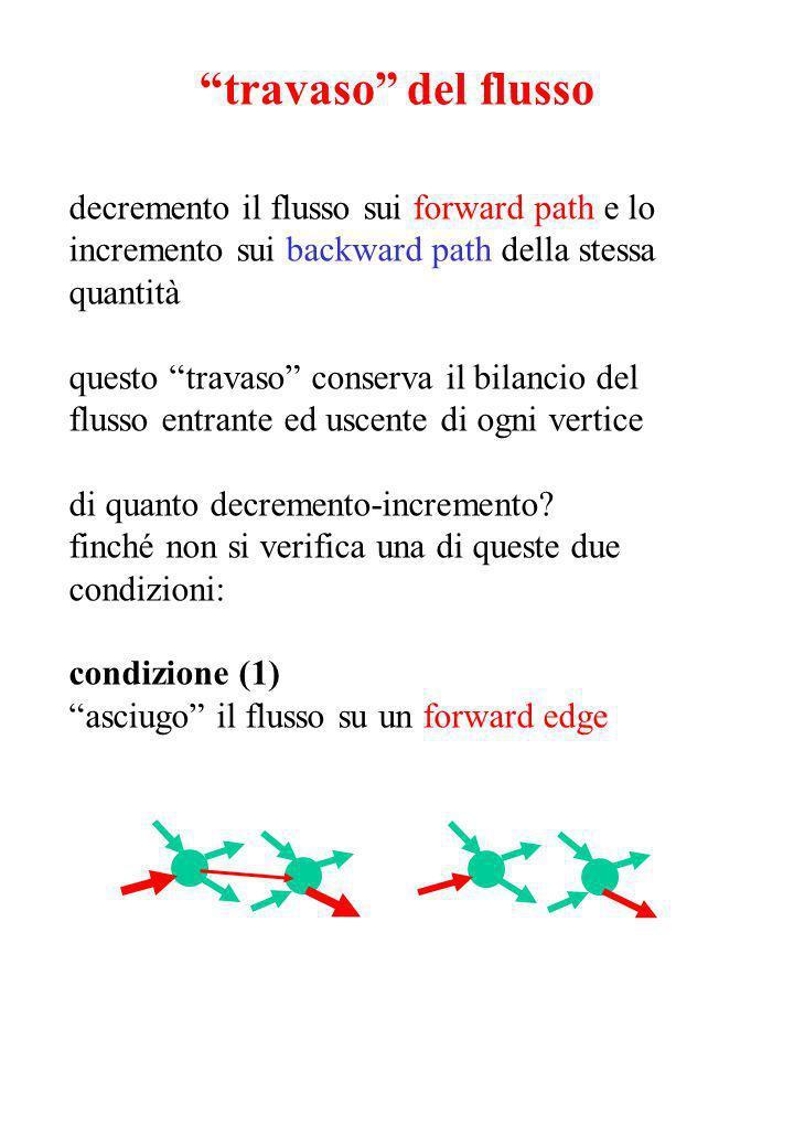travaso del flusso decremento il flusso sui forward path e lo incremento sui backward path della stessa quantità questo travaso conserva il bilancio del flusso entrante ed uscente di ogni vertice di quanto decremento-incremento.