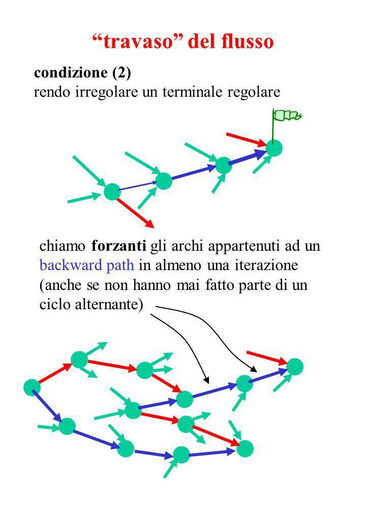 condizione (2) rendo irregolare un terminale regolare chiamo forzanti gli archi appartenuti ad un backward path in almeno una iterazione (anche se non hanno mai fatto parte di un ciclo alternante) travaso del flusso
