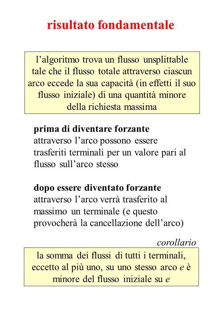 risultato fondamentale lalgoritmo trova un flusso unsplittable tale che il flusso totale attraverso ciascun arco eccede la sua capacità (in effetti il suo flusso iniziale) di una quantità minore della richiesta massima prima di diventare forzante attraverso larco possono essere trasferiti terminali per un valore pari al flusso sullarco stesso dopo essere diventato forzante attraverso larco verrà trasferito al massimo un terminale (e questo provocherà la cancellazione dellarco) la somma dei flussi di tutti i terminali, eccetto al più uno, su uno stesso arco e è minore del flusso iniziale su e corollario