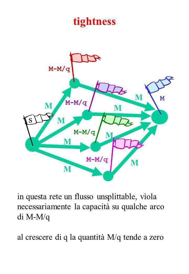 tightness M M-M/q M s M M M M M M M in questa rete un flusso unsplittable, vìola necessariamente la capacità su qualche arco di M-M/q al crescere di q la quantità M/q tende a zero