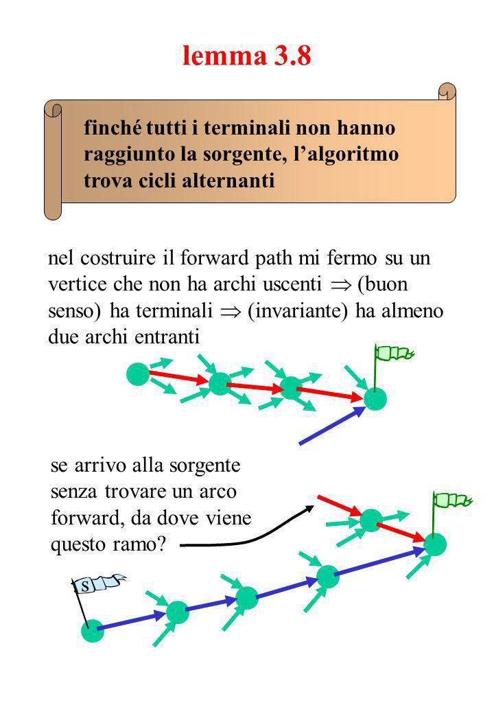 lemma 3.8 finché tutti i terminali non hanno raggiunto la sorgente, lalgoritmo trova cicli alternanti nel costruire il forward path mi fermo su un vertice che non ha archi uscenti (buon senso) ha terminali (invariante) ha almeno due archi entranti s se arrivo alla sorgente senza trovare un arco forward, da dove viene questo ramo