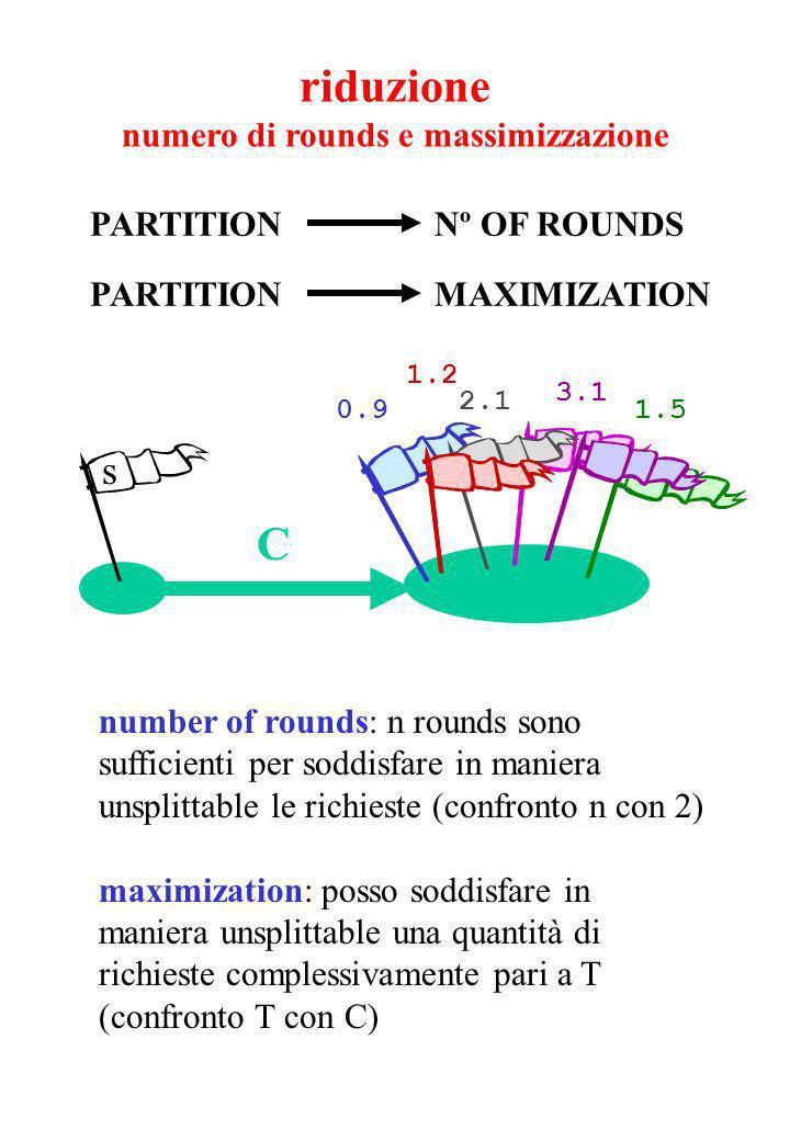 1.5 3.1 0.9 2.1 1.2 s C number of rounds: n rounds sono sufficienti per soddisfare in maniera unsplittable le richieste (confronto n con 2) maximization: posso soddisfare in maniera unsplittable una quantità di richieste complessivamente pari a T (confronto T con C) riduzione numero di rounds e massimizzazione PARTITION Nº OF ROUNDS PARTITION MAXIMIZATION