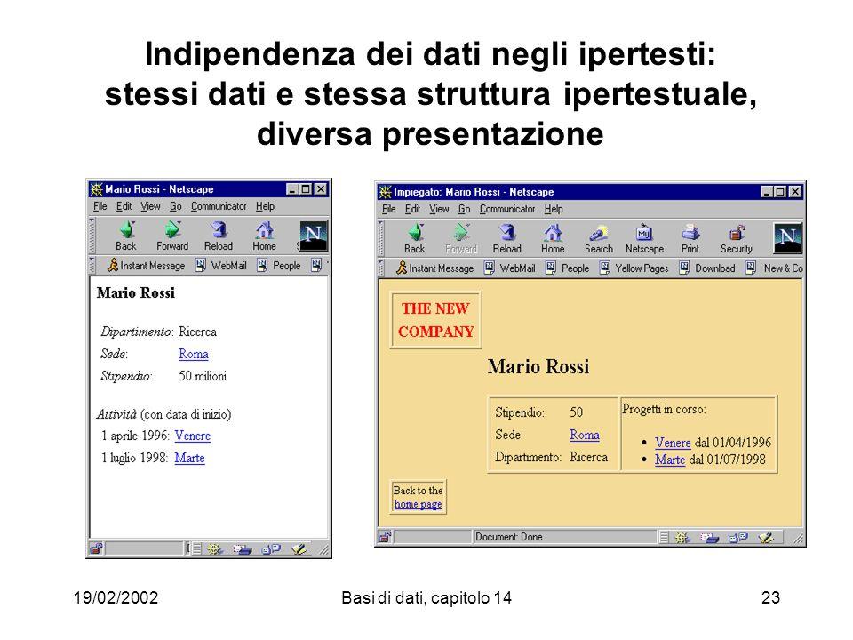 19/02/2002Basi di dati, capitolo 1423 Indipendenza dei dati negli ipertesti: stessi dati e stessa struttura ipertestuale, diversa presentazione