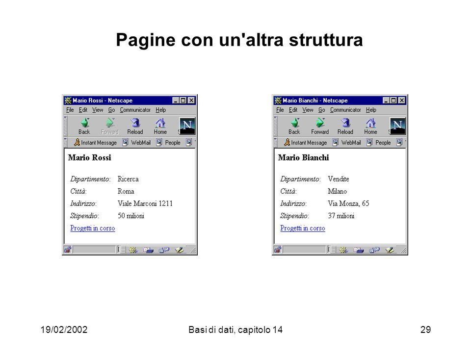 19/02/2002Basi di dati, capitolo 1429 Pagine con un altra struttura
