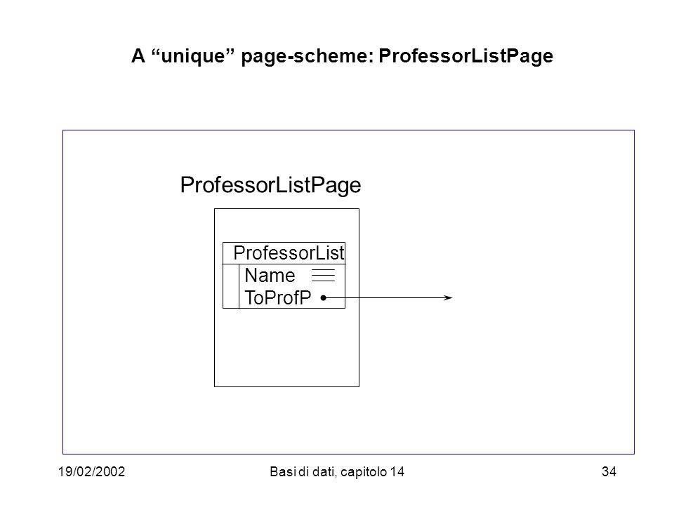 19/02/2002Basi di dati, capitolo 1434 A unique page-scheme: ProfessorListPage ProfessorListPage ProfessorList Name ToProfP