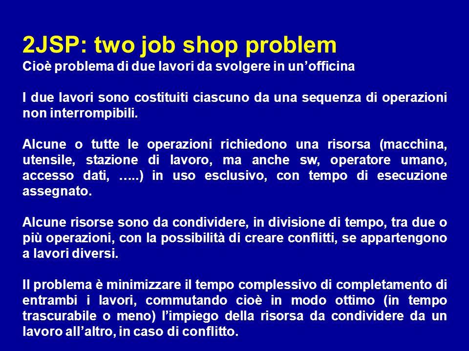 2JSP: two job shop problem Cioè problema di due lavori da svolgere in unofficina I due lavori sono costituiti ciascuno da una sequenza di operazioni n