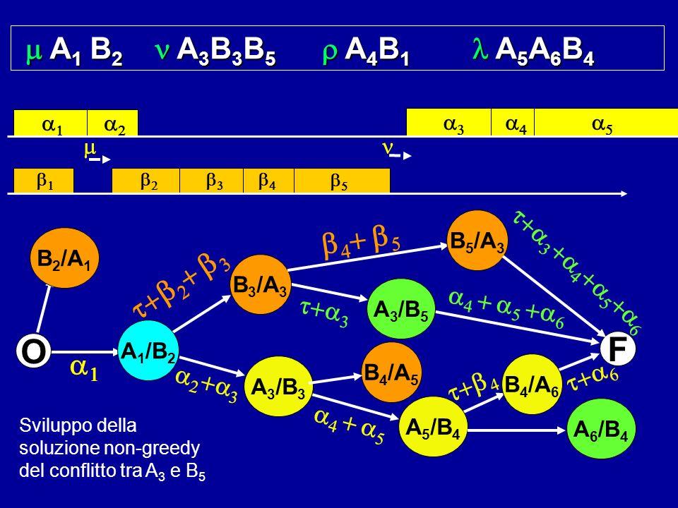 F O B 3 /A 3 A 5 /B 4 B 2 /A 1 A 1 /B 2 A 3 /B 5 B 4 /A 6 A 6 /B 4 B 5 /A 3 A 1 B 2 A 3 B 3 B 5 A 4 B 1 A 5 A 6 B 4 A 1 B 2 A 3 B 3 B 5 A 4 B 1 A 5 A