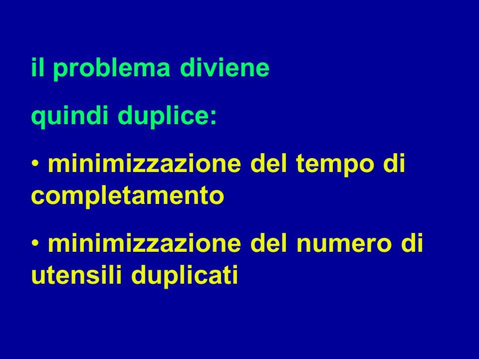 il problema diviene quindi duplice: minimizzazione del tempo di completamento minimizzazione del numero di utensili duplicati