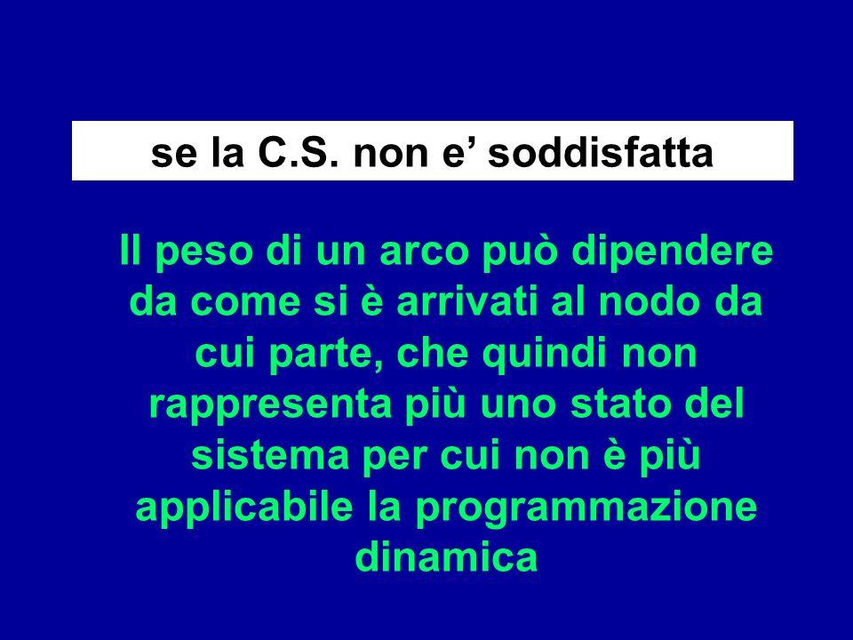 se la C.S. non e soddisfatta Il peso di un arco può dipendere da come si è arrivati al nodo da cui parte, che quindi non rappresenta più uno stato del