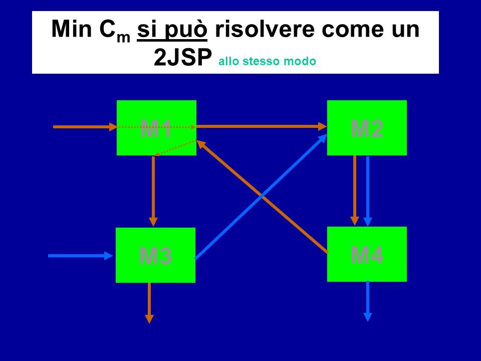 M1M2 M3 M4 Min C m si può risolvere come un 2JSP allo stesso modo