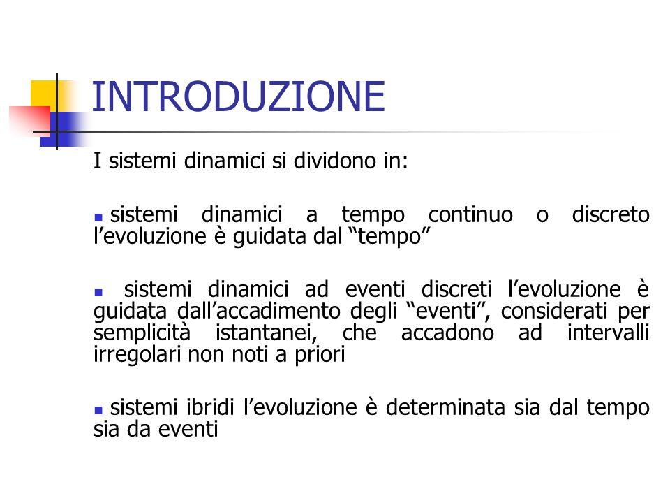 INTRODUZIONE I sistemi dinamici si dividono in: sistemi dinamici a tempo continuo o discreto levoluzione è guidata dal tempo sistemi dinamici ad event