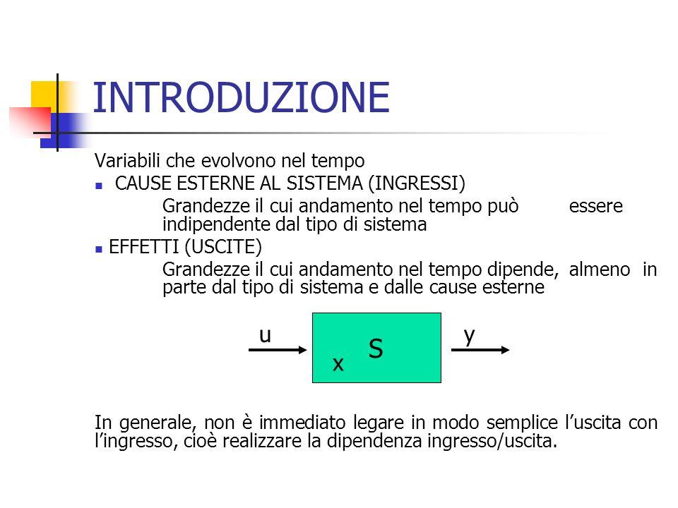 INTRODUZIONE STATO Rappresenta il comportamento del sistema ad un dato istante di tempo, concentrando in sé linformazione sul passato e sul presente del sistema X(t) è lo stato allistante t