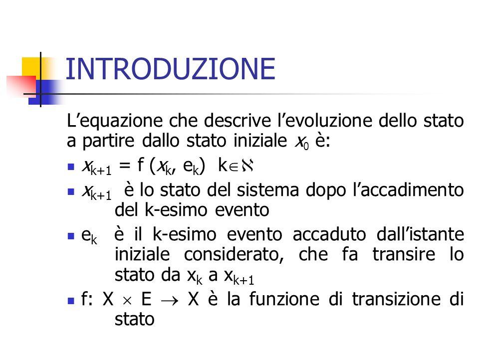 INTRODUZIONE Lequazione che descrive levoluzione dello stato a partire dallo stato iniziale x 0 è: x k+1 = f (x k, e k ) k x k+1 è lo stato del sistem