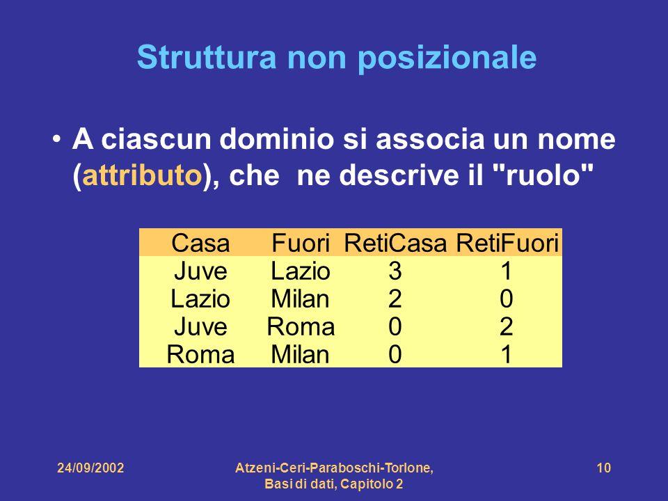 24/09/2002Atzeni-Ceri-Paraboschi-Torlone, Basi di dati, Capitolo 2 10 Struttura non posizionale 3 2 0 0 1 0 2 1 Juve Lazio Juve Roma Lazio Milan Roma