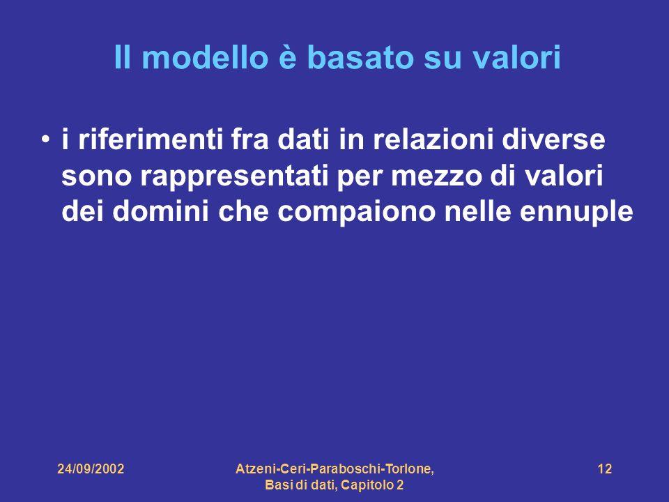 24/09/2002Atzeni-Ceri-Paraboschi-Torlone, Basi di dati, Capitolo 2 12 Il modello è basato su valori i riferimenti fra dati in relazioni diverse sono r